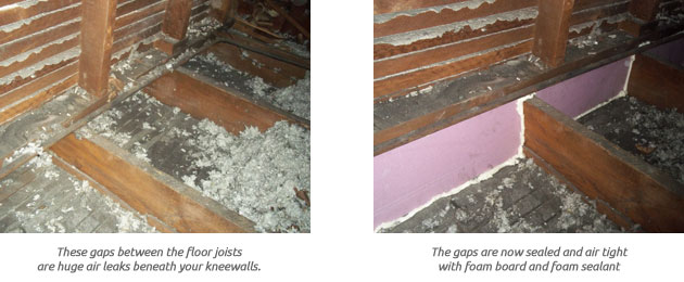 These gaps between the floor joists are huge air leaks beneath your kneewalls. 5) The gaps are now sealed and air tight with foam board and foam sealant