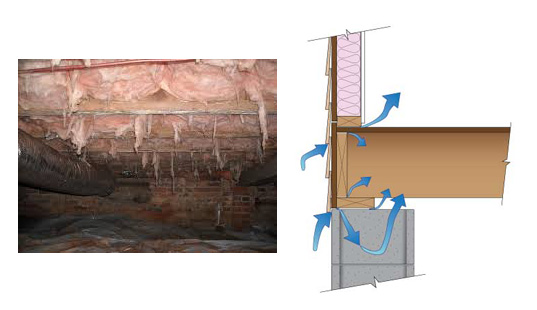 Floor insulation insulwise pittsburgh pa for Cold floor insulation