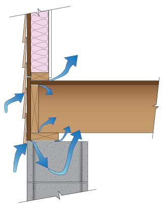Basement Insulation Insulwise Pittsburgh Pa